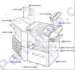 5-bin mail box with stapler - Holds 2100 sheets of paper used with 5Si family, Mopier and 8000 printers